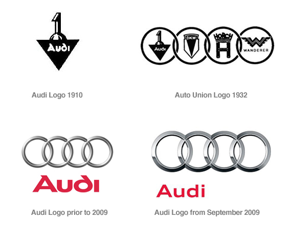 Background Information - Audi Corporate Ideny and Media Relations